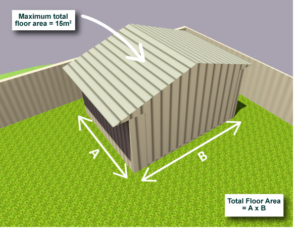 Outbuilding - Total Floor Area